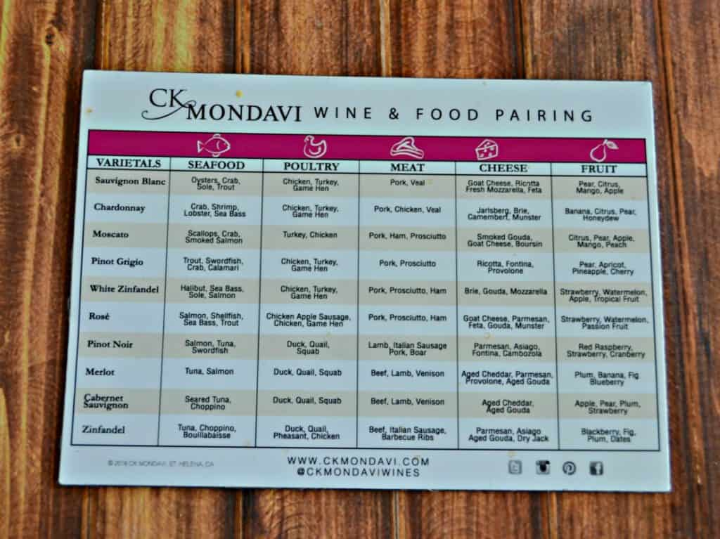 A fun way to choose food pairings with your wine.